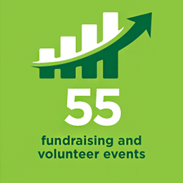 55 Fundraising and volunteer events